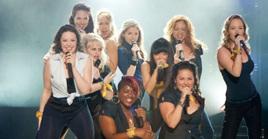 Pitch Perfect franchise surpasses $500 million at the Global Box Office