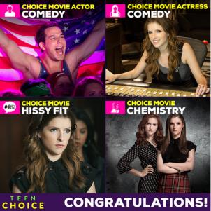 Pitch Perfect 2 wins 4 Teen Choice Awards!